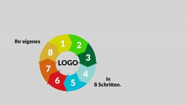 Wie Sie in nur 8 Schritten Ihr eigenes Logo entwerfen!