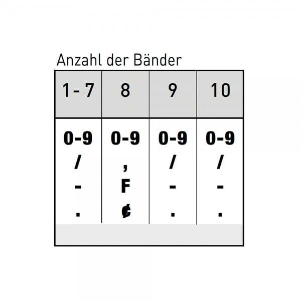 Trodat Classic Ziffernstempel 15310 (31x3 mm)