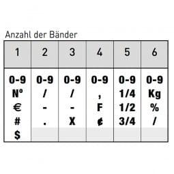 Trodat Classic Ziffernstempel 1546 (25x4 mm)
