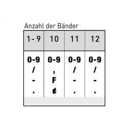 Trodat Classic Ziffernstempel 15712 (85x7 mm)