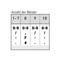 Trodat Classic Ziffernstempel 15710 (68x7 mm)