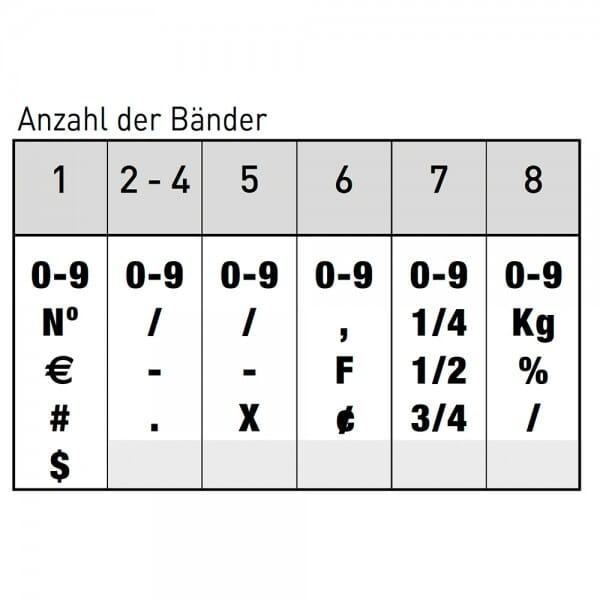 Trodat Classic Ziffernstempel 1548 (35x4 mm)