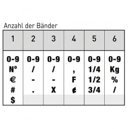 Trodat Classic Ziffernstempel 1536 (20x3 mm)