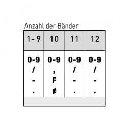 Trodat Classic Ziffernstempel 15912 (85x9 mm)