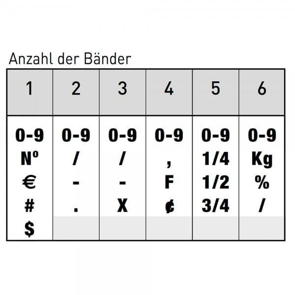 Trodat Classic Ziffernstempel 1556 (28x5 mm)