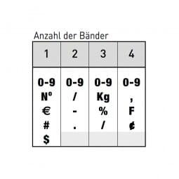 Trodat Classic Ziffernstempel 1574 (25x7 mm)