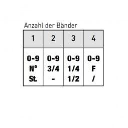Trodat Classic Ziffernstempel 15184 (46x18 mm)