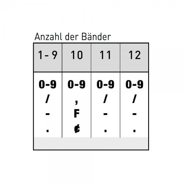 Trodat Classic Ziffernstempel 15512 (58x5 mm)