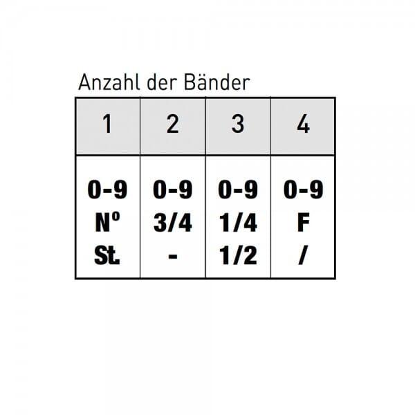 Trodat Classic Ziffernstempel 15154 (39x15 mm)