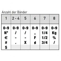 Trodat Classic Ziffernstempel 1598 (55x9 mm)
